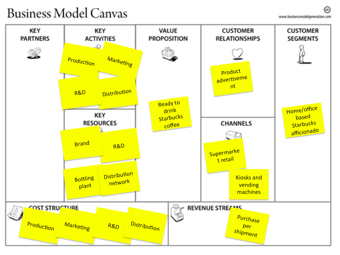A Disruptive eLearning Business Model