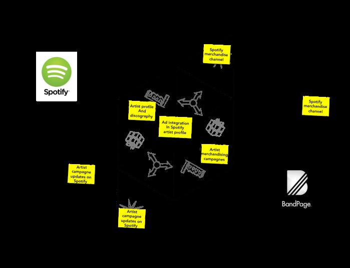 Spotify-Bandpage.png